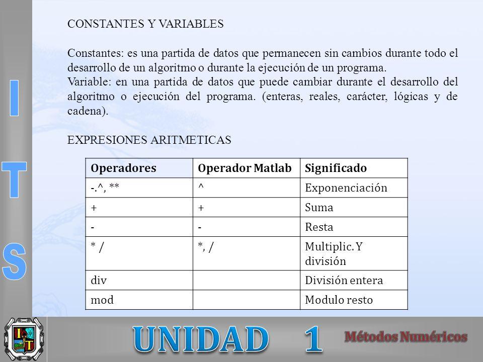 CONSTANTES Y VARIABLES