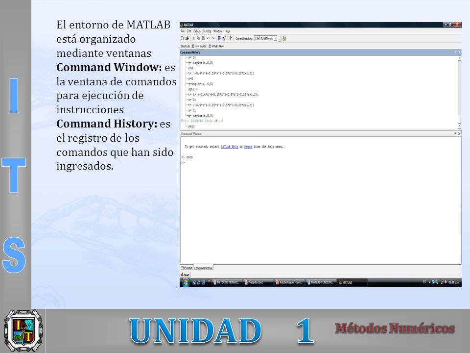 El entorno de MATLAB está organizado mediante ventanas