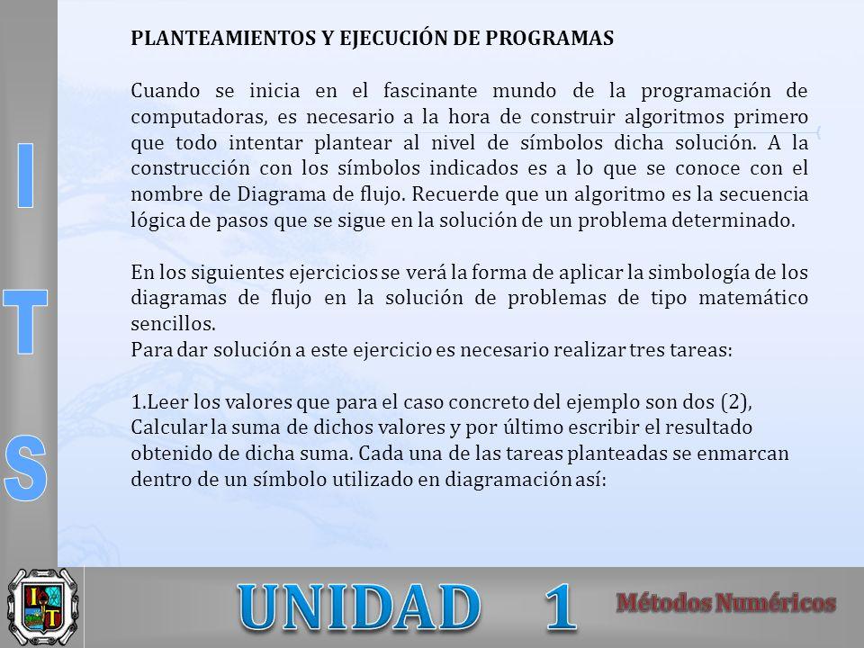 PLANTEAMIENTOS Y EJECUCIÓN DE PROGRAMAS
