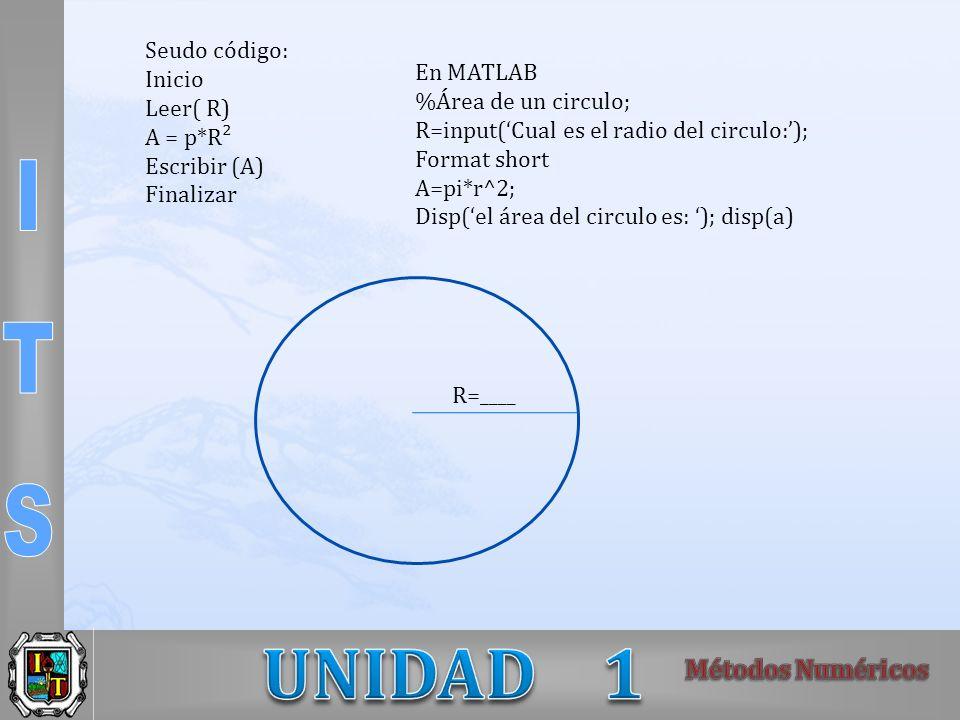 Seudo código: Inicio. Leer( R) A = p*R². Escribir (A) Finalizar. En MATLAB. %Área de un circulo;