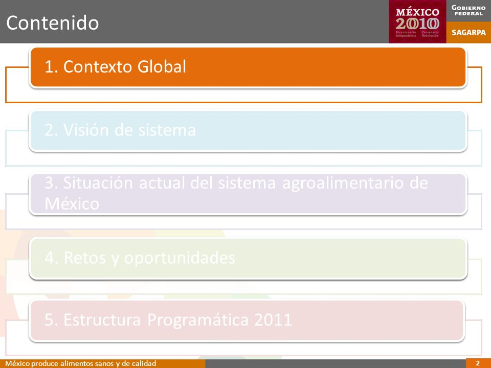 Contenido 1. Contexto Global 2. Visión de sistema