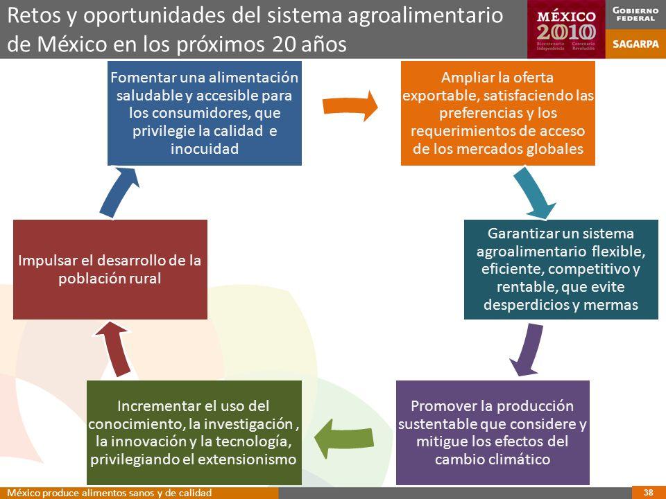 Impulsar el desarrollo de la población rural