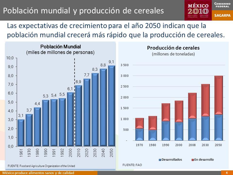 Población mundial y producción de cereales