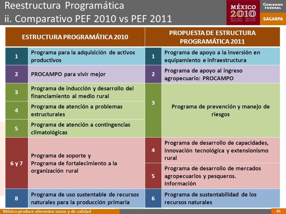 Reestructura Programática ii. Comparativo PEF 2010 vs PEF 2011