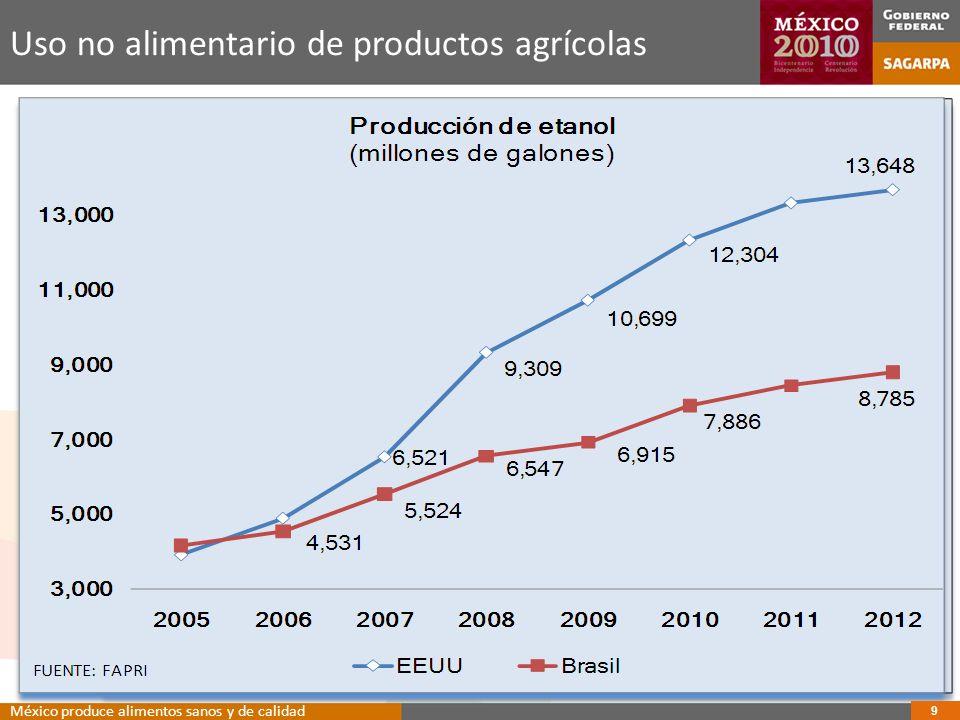 Uso no alimentario de productos agrícolas