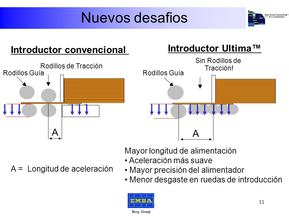 Nuevos desafios Introductor Ultima™ Introductor convencional A A