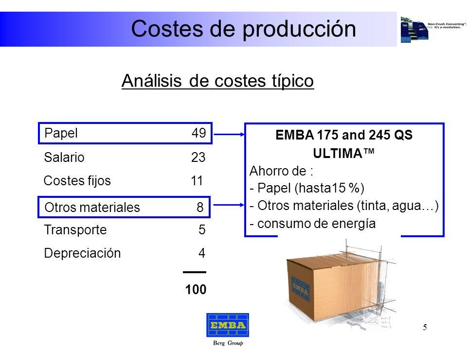 Análisis de costes típico