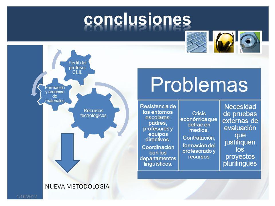 Problemas conclusiones