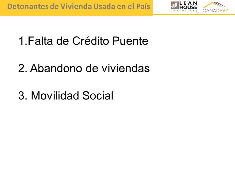 Falta de Crédito Puente 2. Abandono de viviendas 3. Movilidad Social