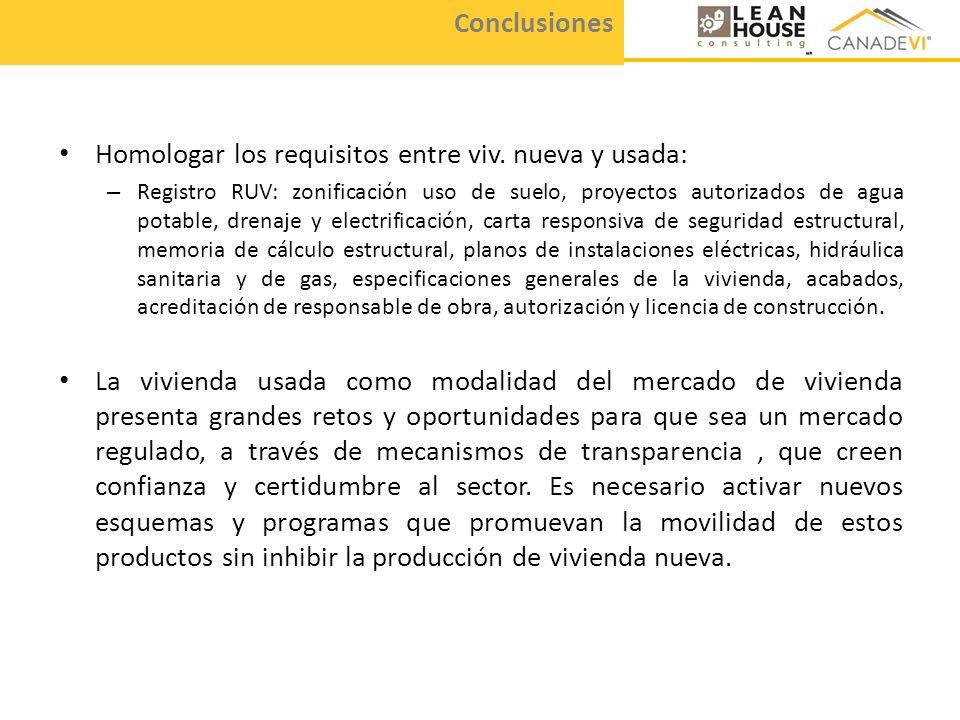 Homologar los requisitos entre viv. nueva y usada: