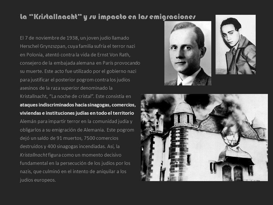 La Kristallnacht y su impacto en las emigraciones