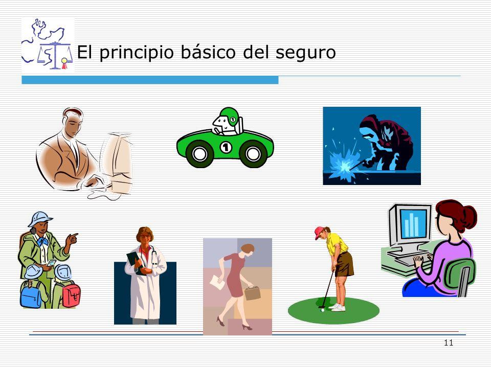 El principio básico del seguro