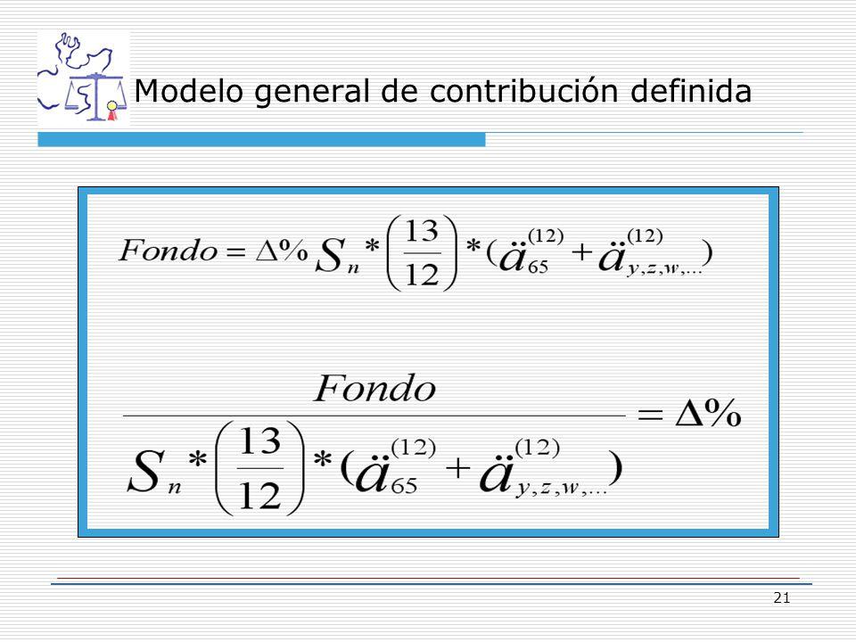 Modelo general de contribución definida