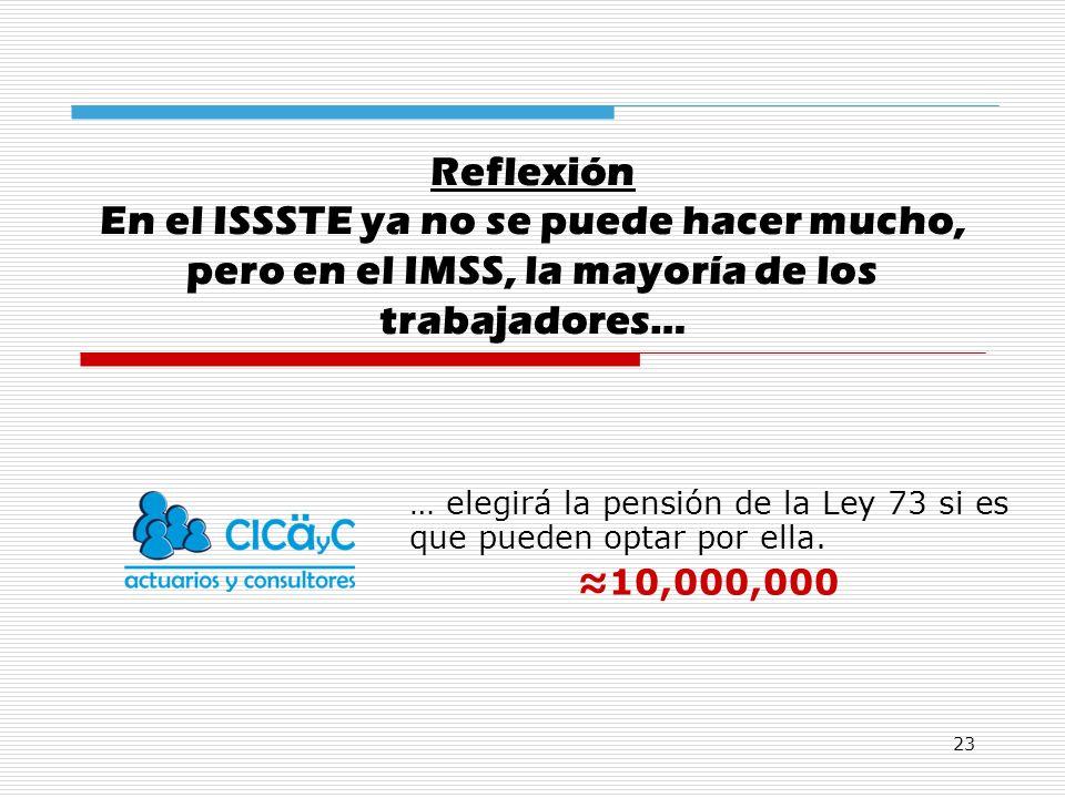 Reflexión En el ISSSTE ya no se puede hacer mucho, pero en el IMSS, la mayoría de los trabajadores…