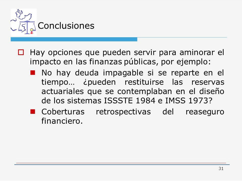 Conclusiones Hay opciones que pueden servir para aminorar el impacto en las finanzas públicas, por ejemplo: