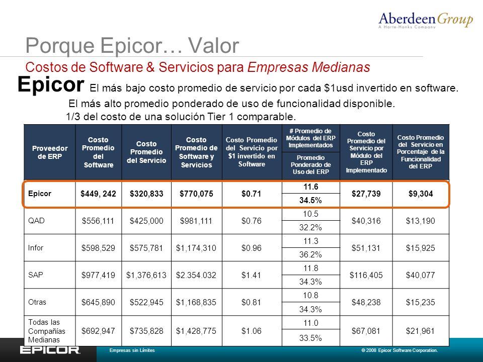 Porque Epicor… Valor Costos de Software & Servicios para Empresas Medianas.