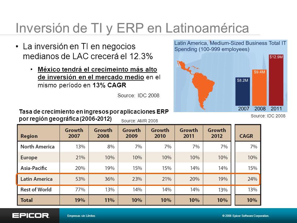 Inversión de TI y ERP en Latinoamérica