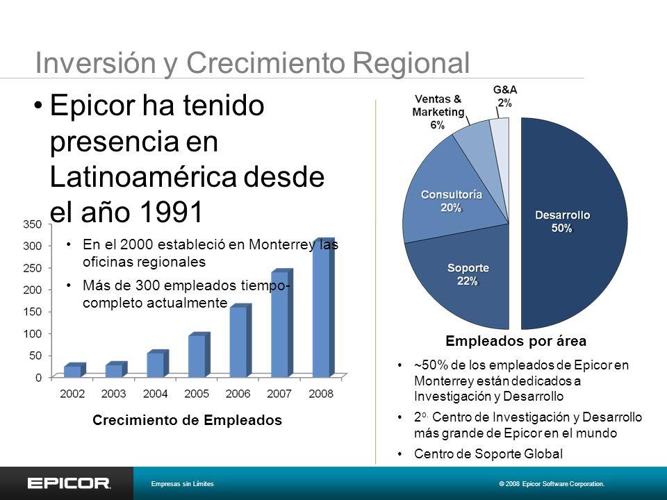 Inversión y Crecimiento Regional