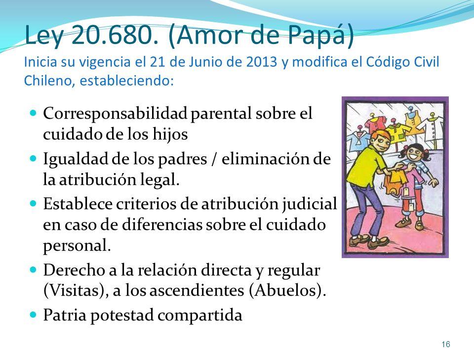 Ley 20.680. (Amor de Papá) Inicia su vigencia el 21 de Junio de 2013 y modifica el Código Civil Chileno, estableciendo: