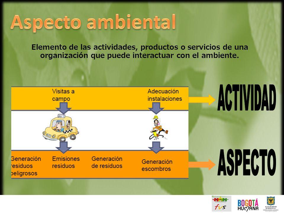 Aspecto ambiental ACTIVIDAD ASPECTO