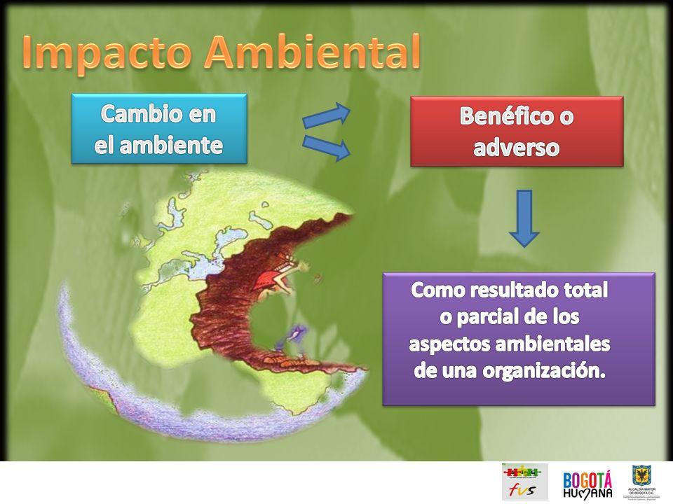 Impacto Ambiental Cambio en Benéfico o adverso el ambiente