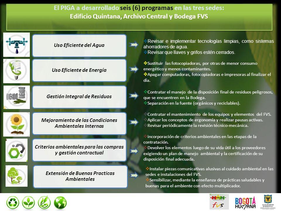 El PIGA a desarrollado seis (6) programas en las tres sedes: Edificio Quintana, Archivo Central y Bodega FVS