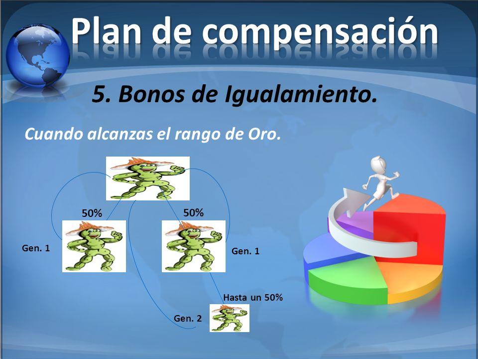 Plan de compensación 5. Bonos de Igualamiento.