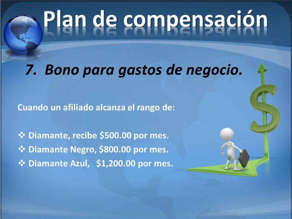 Plan de compensación 7. Bono para gastos de negocio.