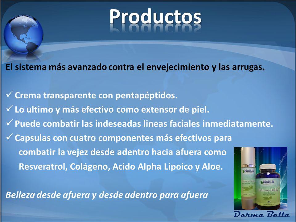 Productos El sistema más avanzado contra el envejecimiento y las arrugas. Crema transparente con pentapéptidos.