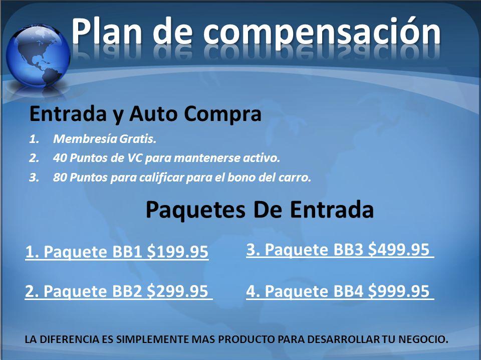Plan de compensación Paquetes De Entrada Entrada y Auto Compra