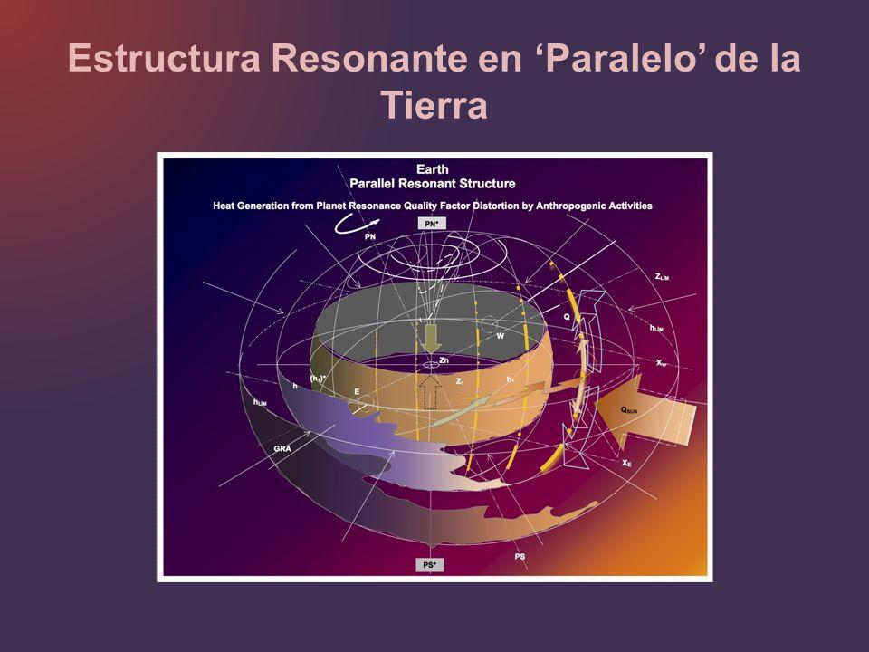 Estructura Resonante en 'Paralelo' de la Tierra
