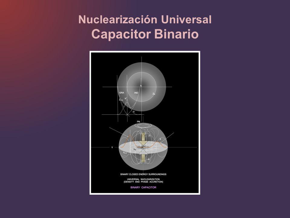 Nuclearización Universal Capacitor Binario
