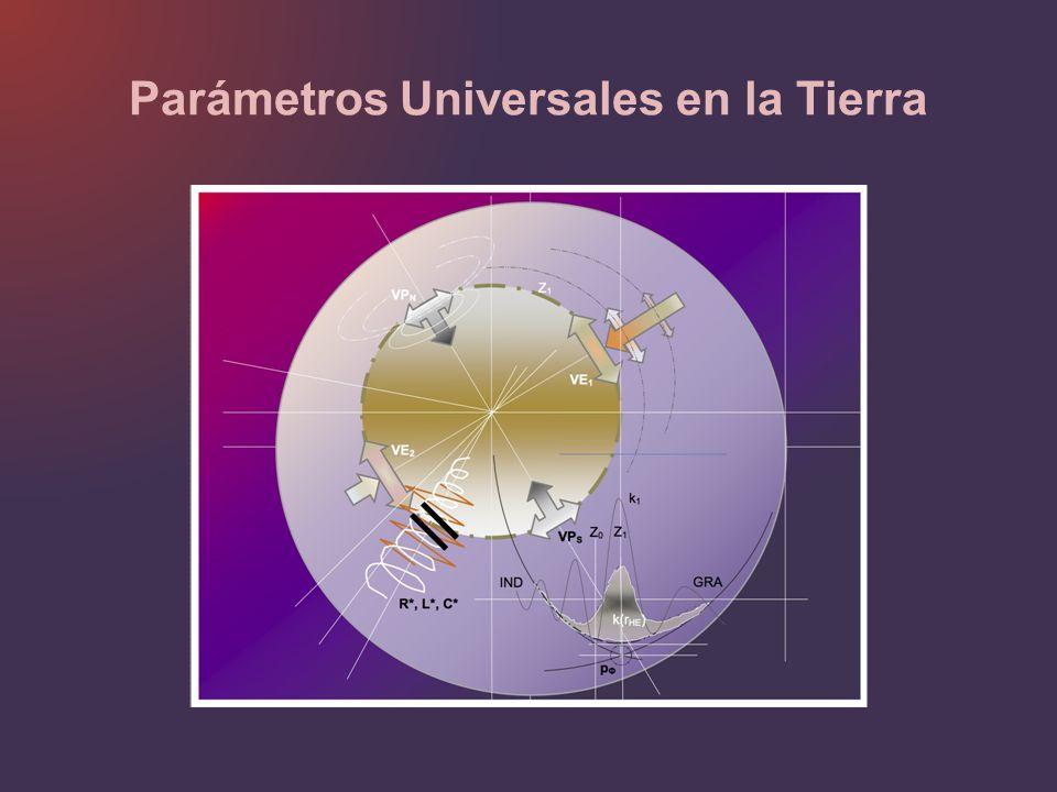 Parámetros Universales en la Tierra
