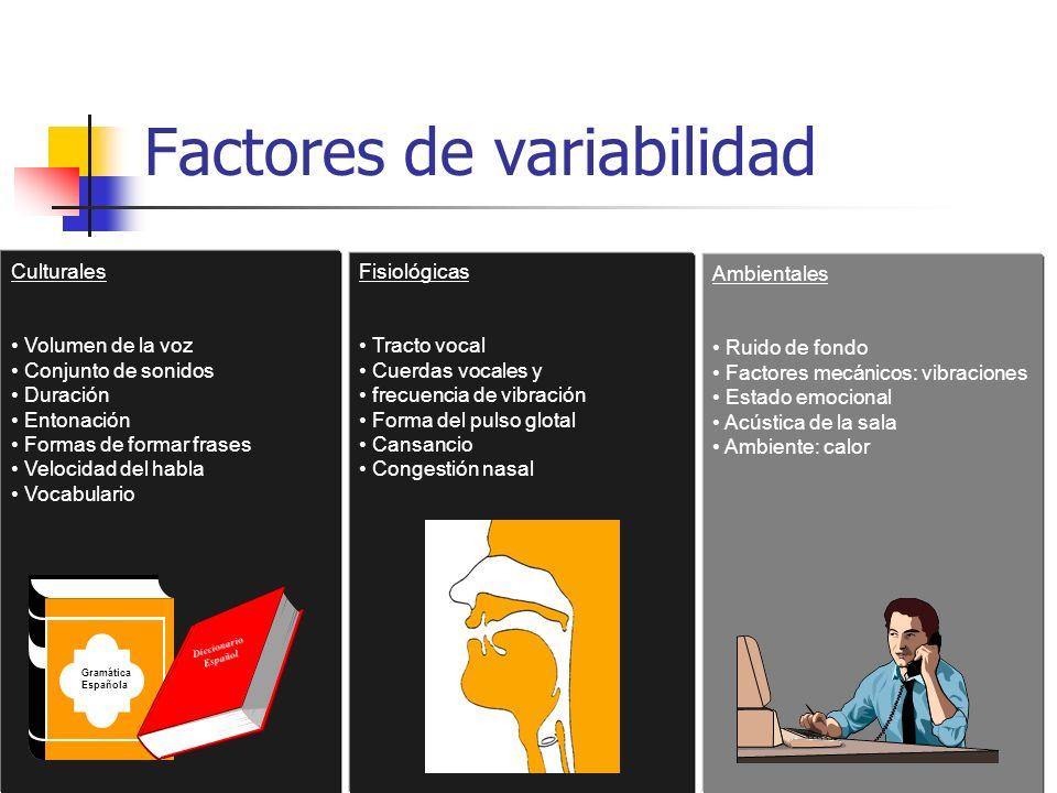 Factores de variabilidad