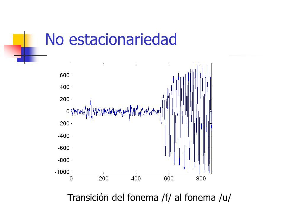 No estacionariedad Transición del fonema /f/ al fonema /u/