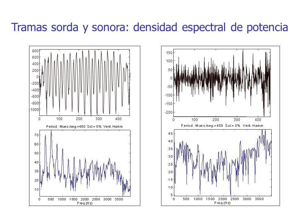 Tramas sorda y sonora: densidad espectral de potencia