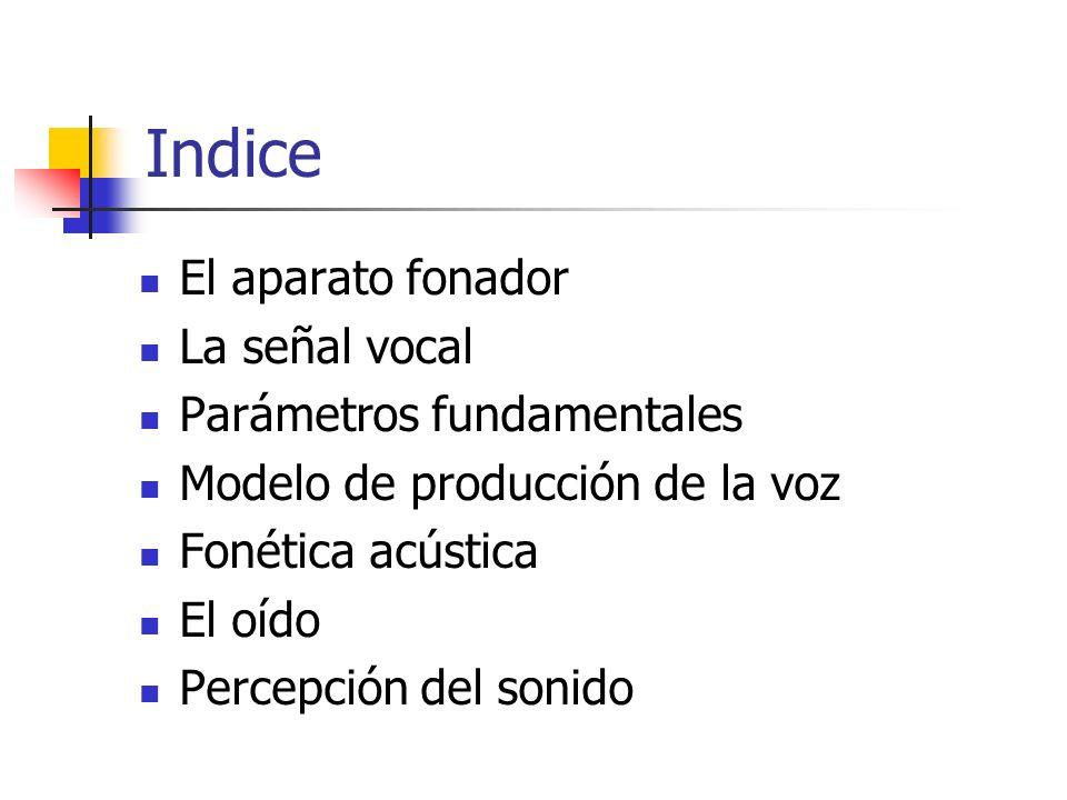 Indice El aparato fonador La señal vocal Parámetros fundamentales