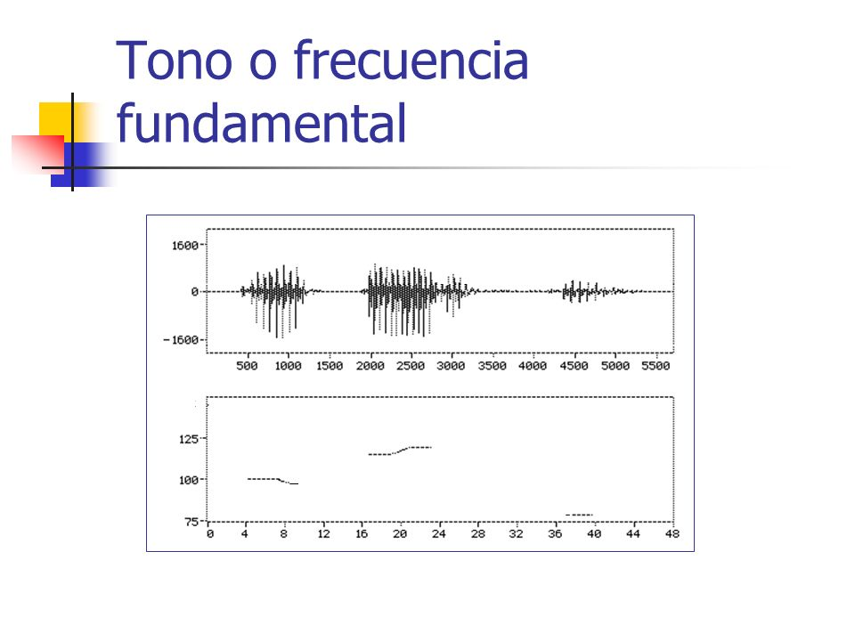 Tono o frecuencia fundamental