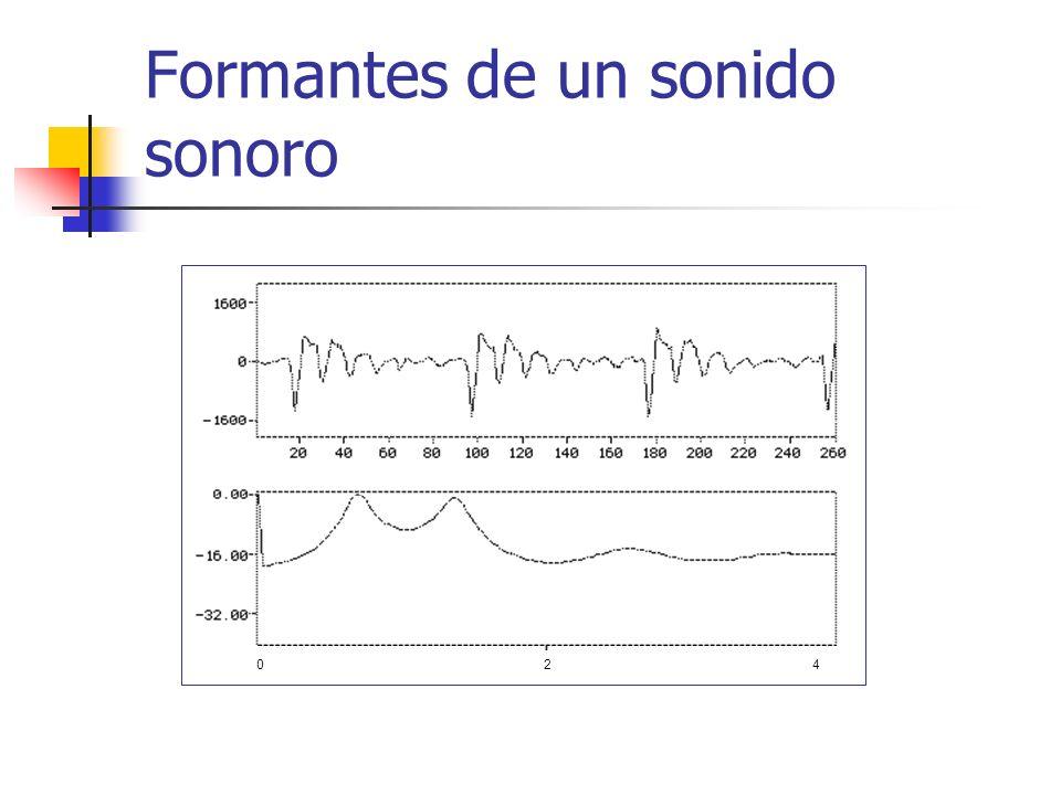 Formantes de un sonido sonoro