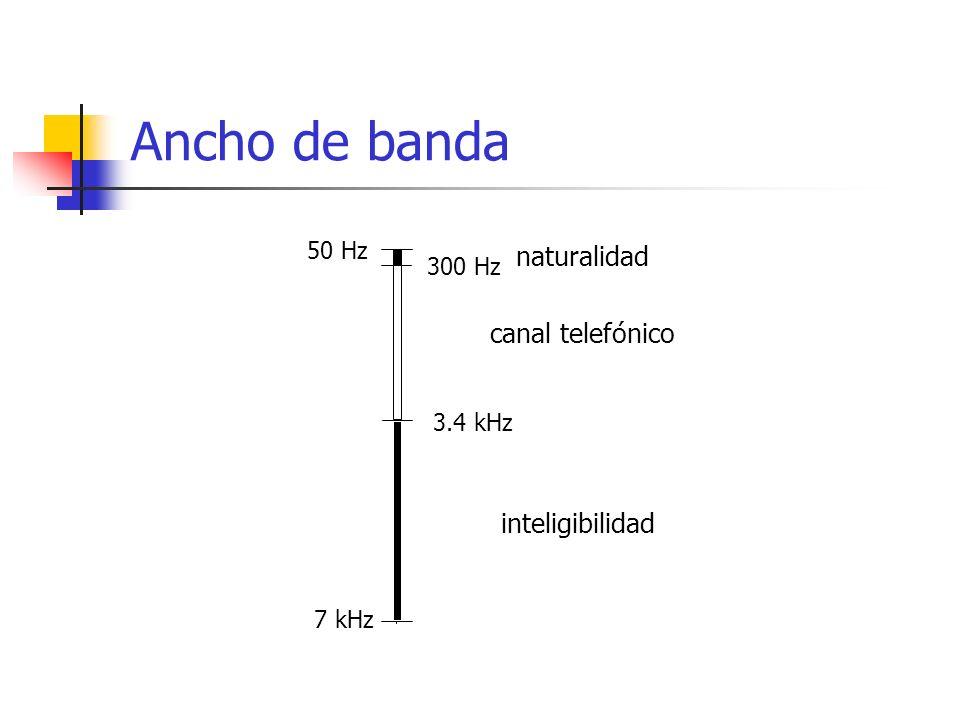 Ancho de banda naturalidad canal telefónico inteligibilidad 50 Hz