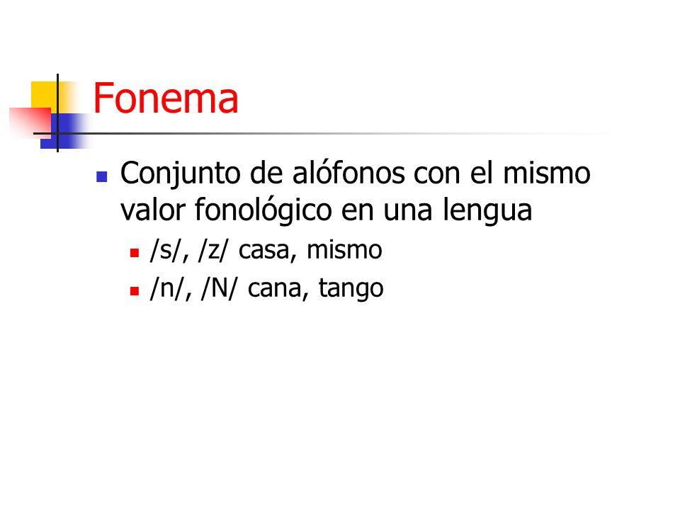 Fonema Conjunto de alófonos con el mismo valor fonológico en una lengua.