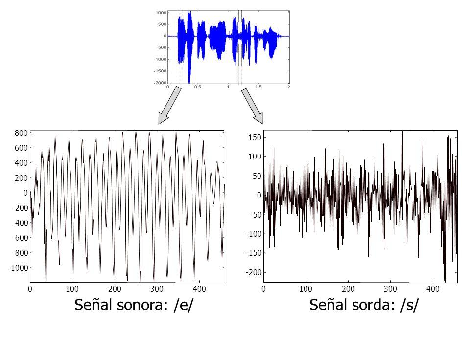 Señal sonora: /e/ Señal sorda: /s/ 100 200 300 400 -1000 -800 -600