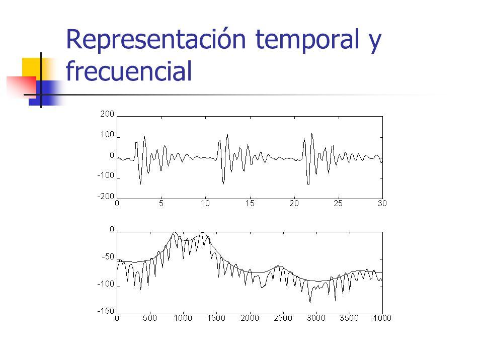 Representación temporal y frecuencial