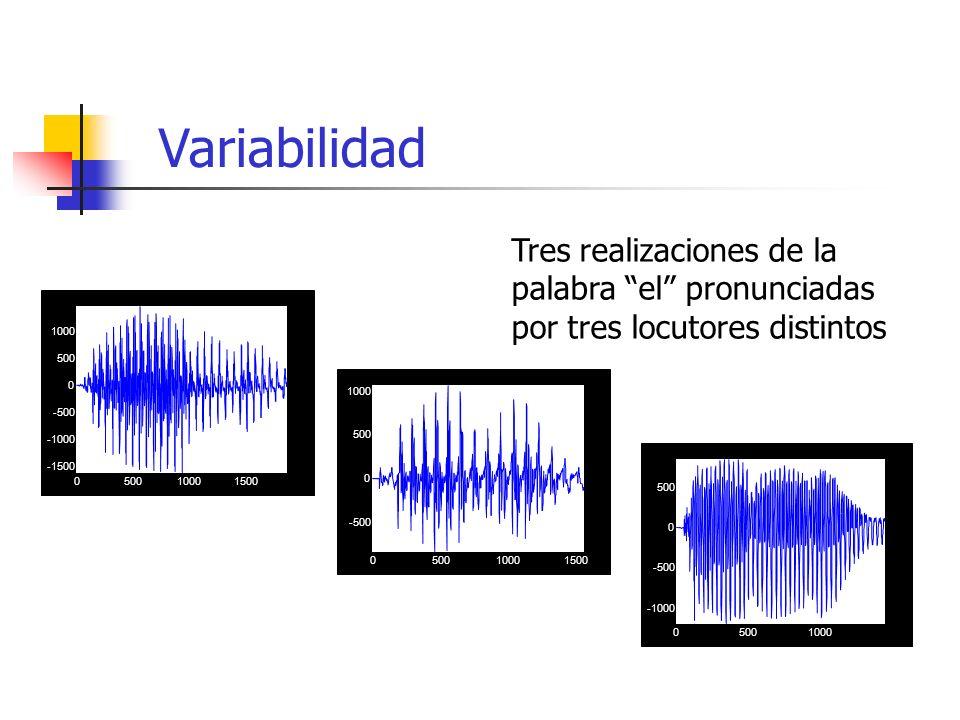 Variabilidad Tres realizaciones de la palabra el pronunciadas