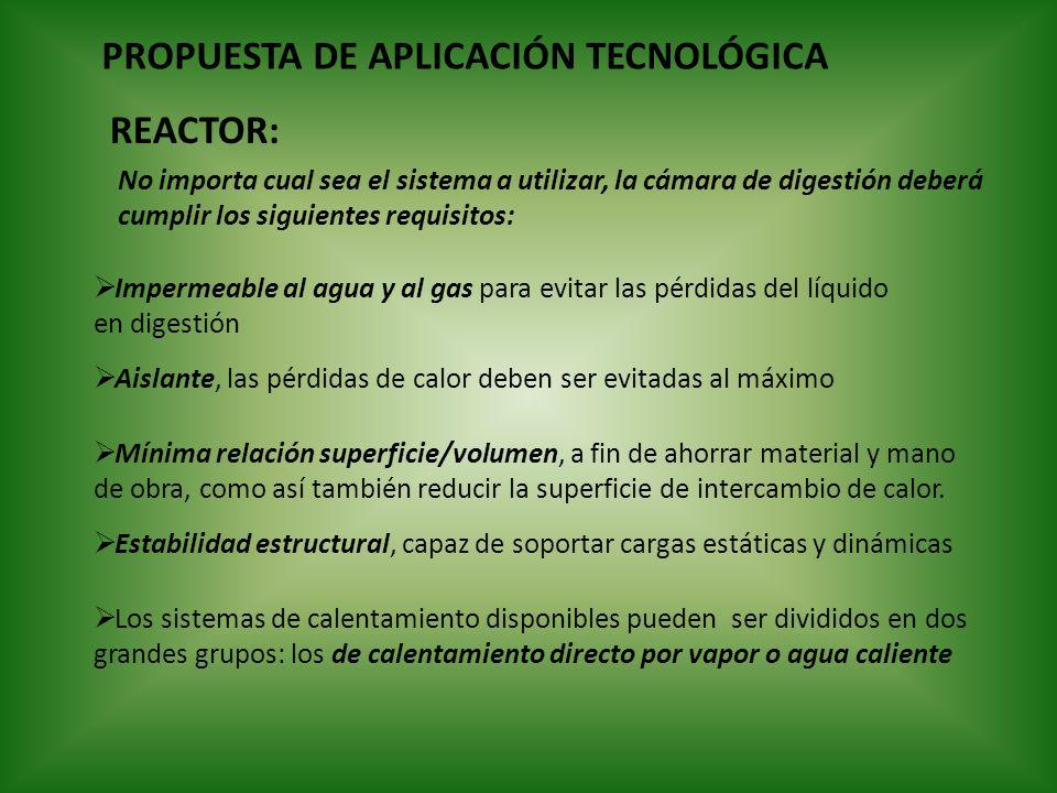 PROPUESTA DE APLICACIÓN TECNOLÓGICA