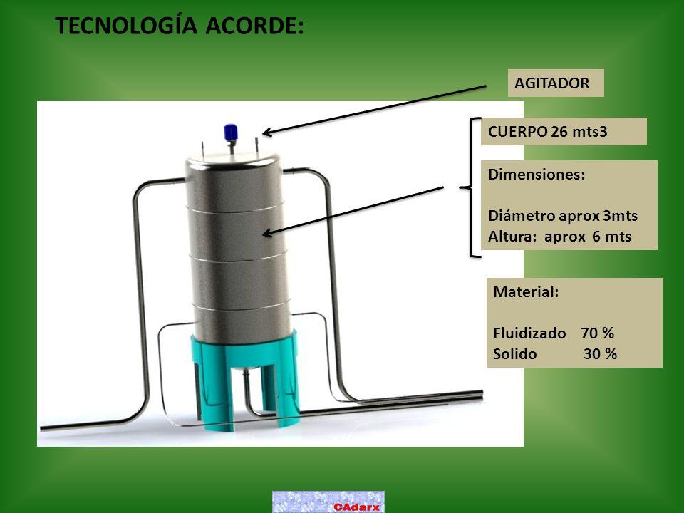 TECNOLOGÍA ACORDE: AGITADOR CUERPO 26 mts3 Dimensiones:
