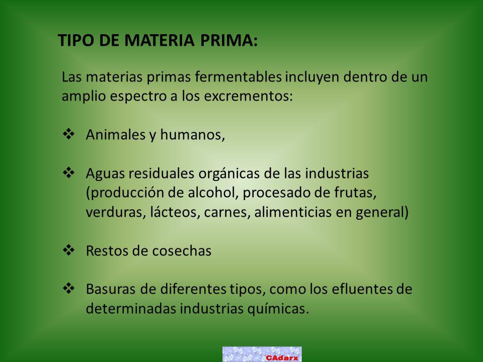 TIPO DE MATERIA PRIMA: Las materias primas fermentables incluyen dentro de un amplio espectro a los excrementos: