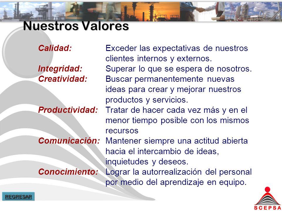 Nuestros Valores Calidad: Exceder las expectativas de nuestros clientes internos y externos. Integridad: Superar lo que se espera de nosotros.
