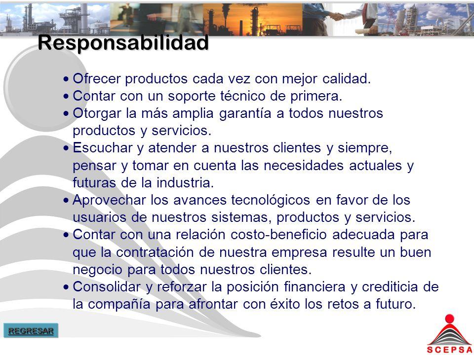 Responsabilidad Ofrecer productos cada vez con mejor calidad.