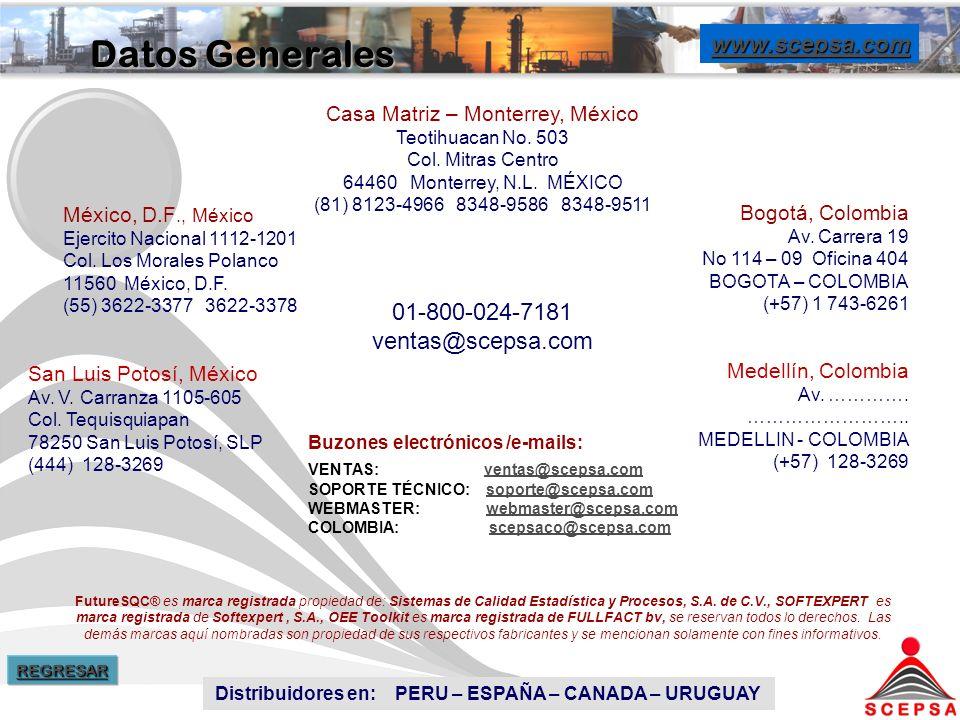 Distribuidores en: PERU – ESPAÑA – CANADA – URUGUAY
